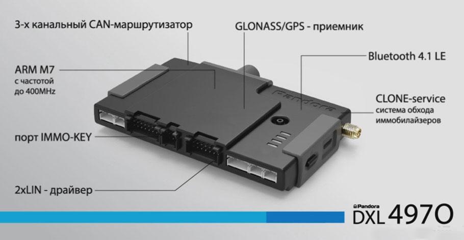 Pandora DXL4970 схема основного блока