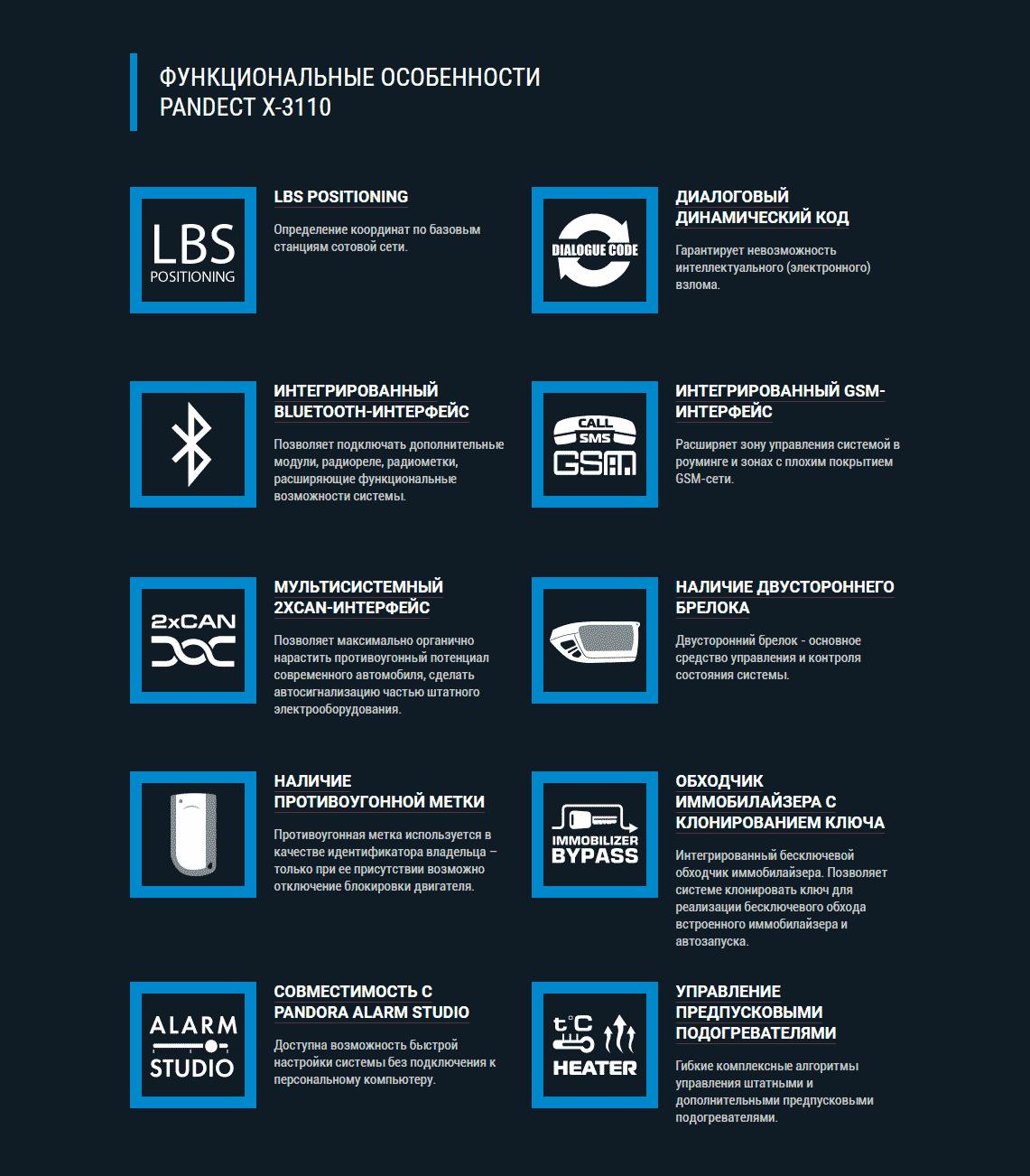 Функциональные особенности Pandect X-3110